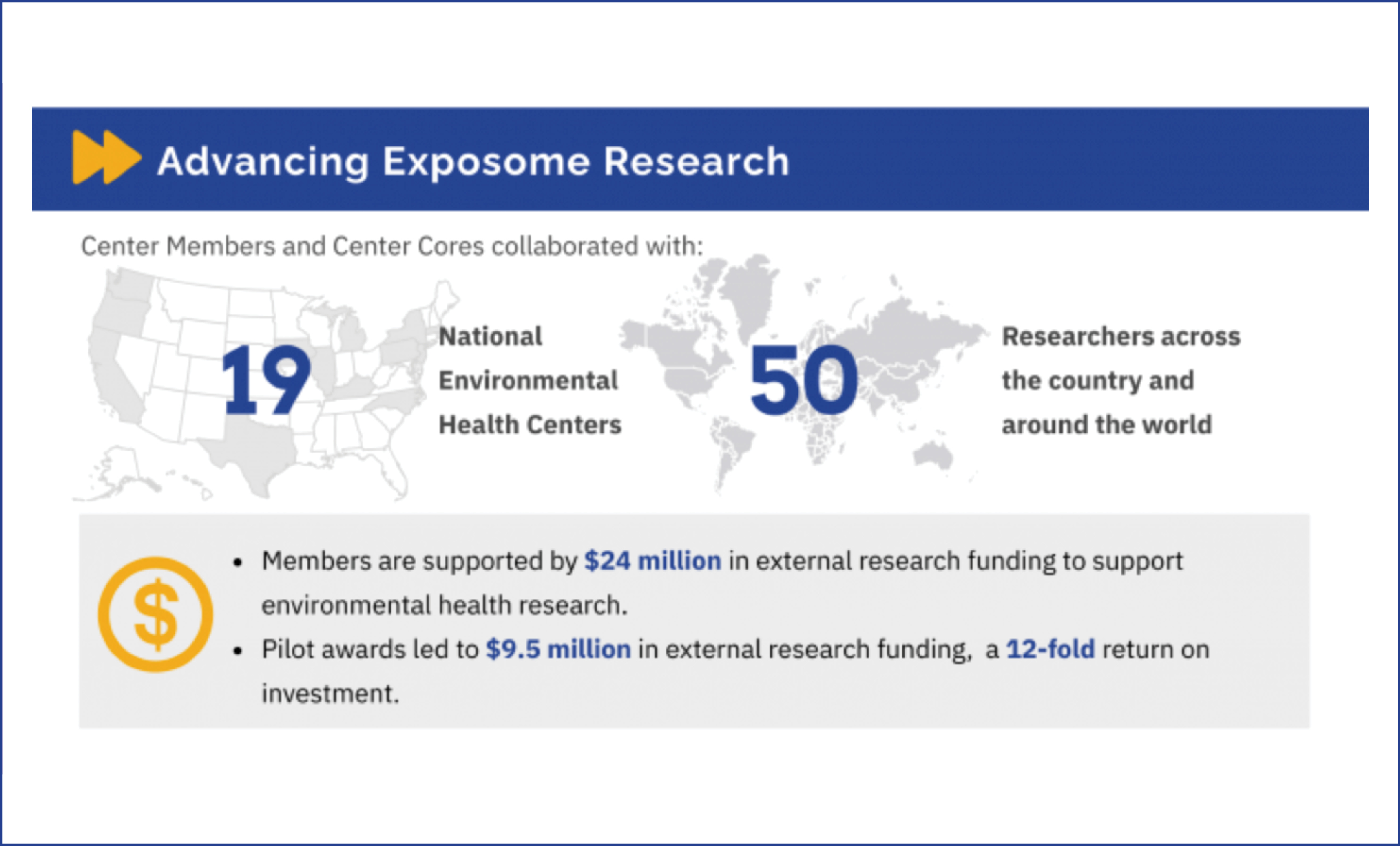HERCULES Exposome Research Center